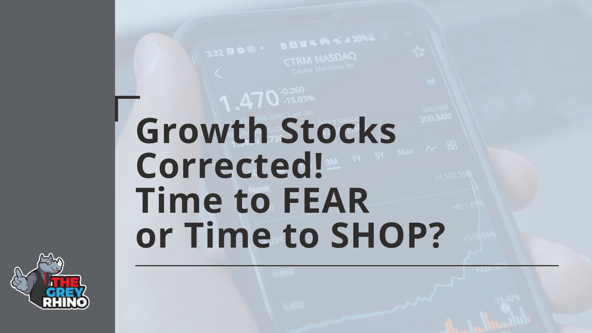 Growth Stocks Corrected! Time to FEAR or Time to SHOP?